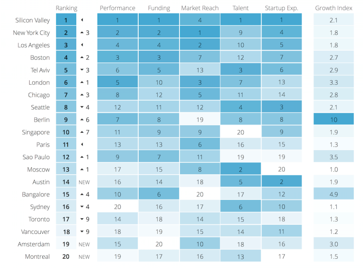 ser_2015_ranking_table_final