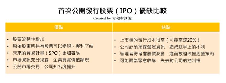 IPO優缺比較