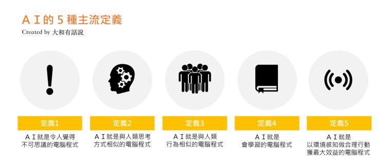 AI的五種定義