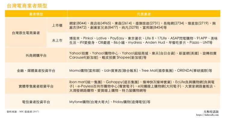 台灣電商業者類型.png
